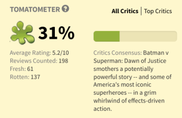 Batman v Superman  Dawn of Justice  2016    Rotten Tomatoes